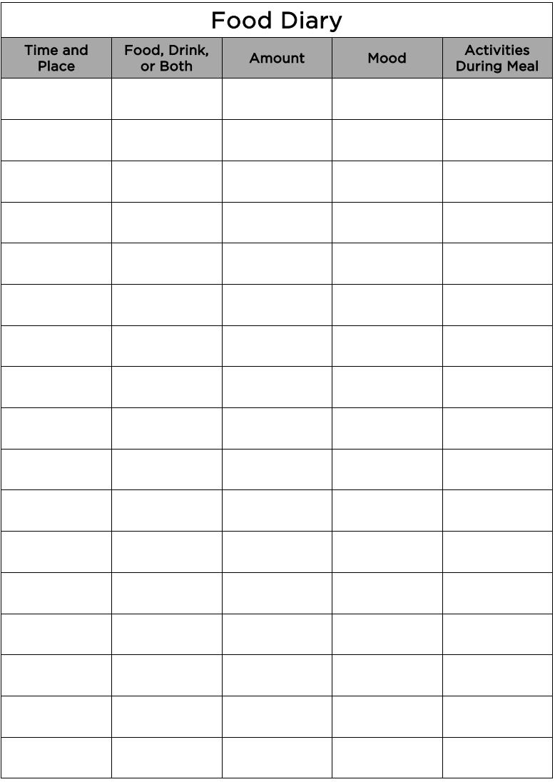Blank Advice Printable Column Template
