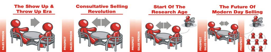 Evolution of Selling