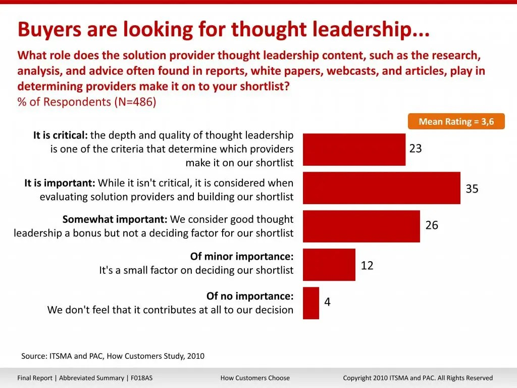 Buyers are looking for thought leadership slide