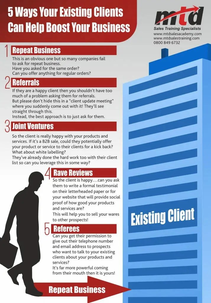 5 Ways Your Existing Clients