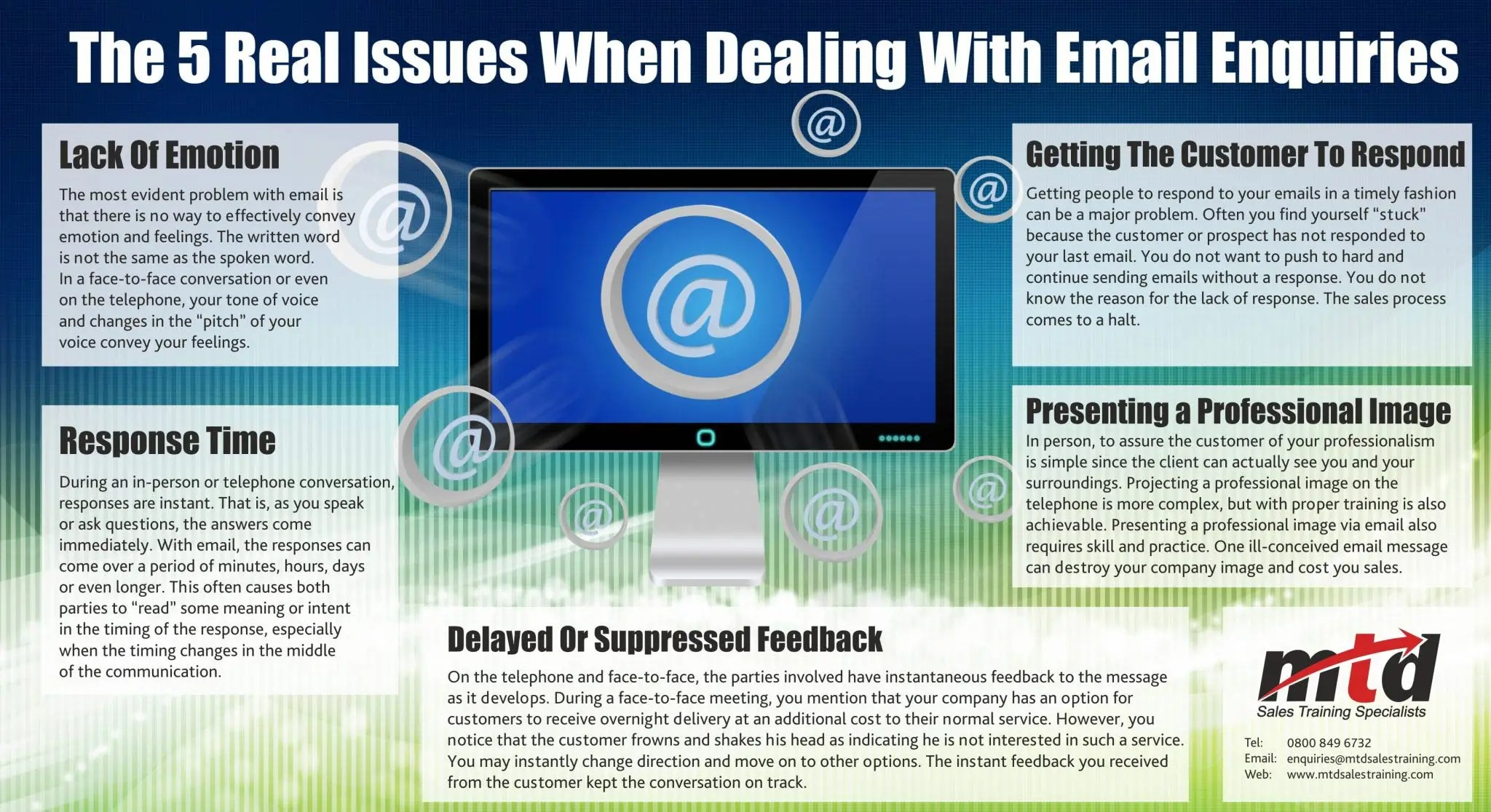 The 5 Real Issues When Dealing With Email Enquiries – Infographic