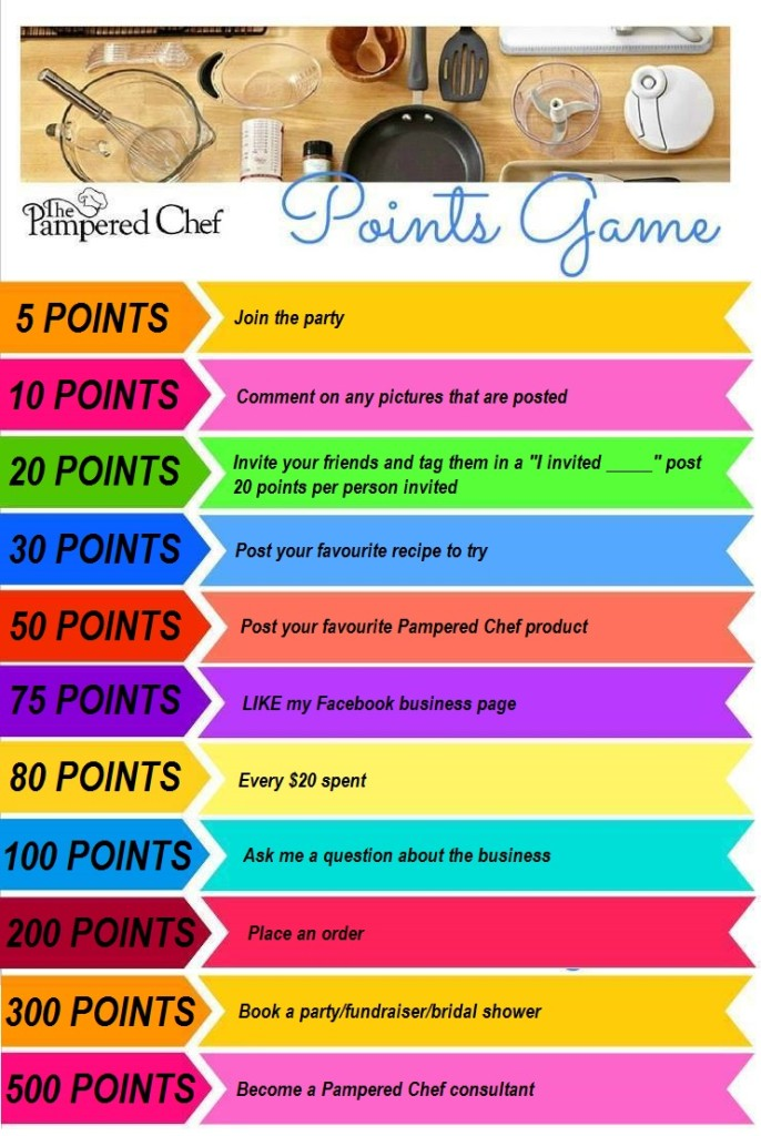Scentsy Home Party Game Ideas