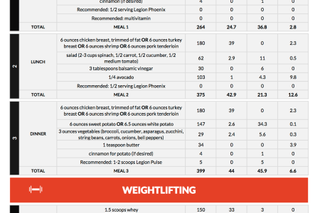 Bodybuilding food chart pdf 4k pictures 4k pictures full hq download bodybuilding in hindi blood type diet chart pdf download for weight gain in hindi diabetic food log template format diet chart pdf bodybuilding ccuart Choice Image