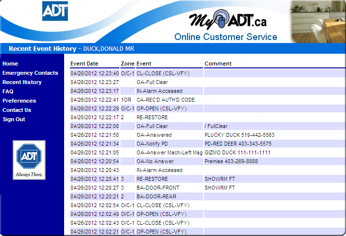 Adt Security Myadt