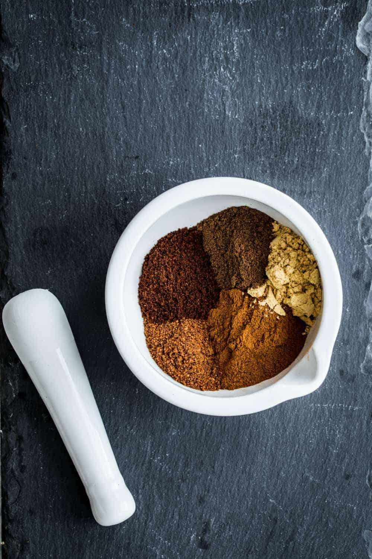 Pumpkin Pie Spice Recipe My Baking Addiction