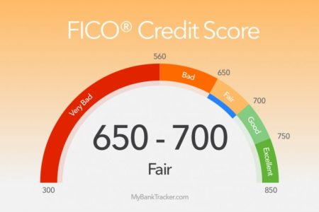 Capital one credit score requirements free professional resume compare top rated capital one credit cards credit karma capital one credit cards capital one vs chase credit cards comparecards com capital one eno capital reheart Images