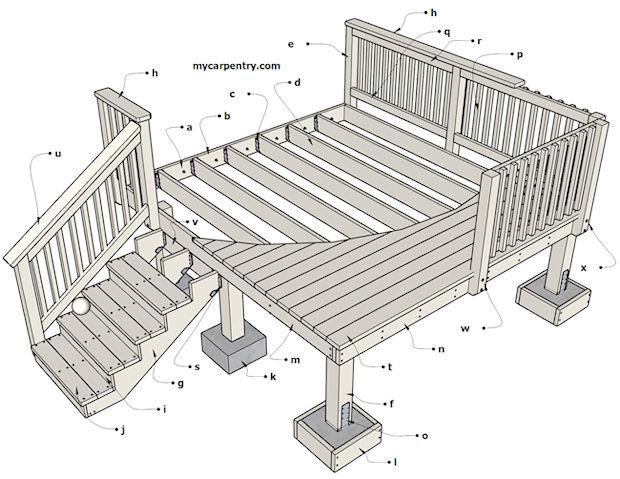 Diagram Patio Backyard