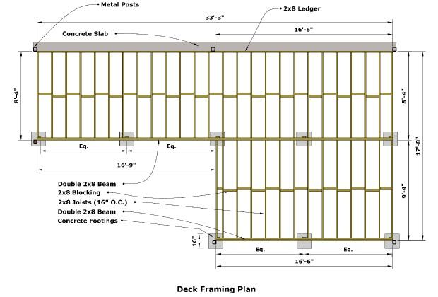 Making Decking Frame
