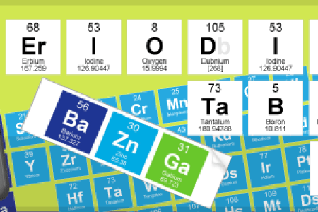 Periodic table names to symbols best of periodic table elements with printable periodic tables names of the elements in both russian and english wikimedia energy levels table this periodic periodic table of elements with urtaz Gallery
