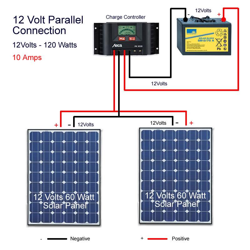 Volt Solar Generator 240