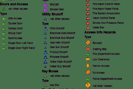 Map Symbols Test Free Wallpaper For Maps Full Maps