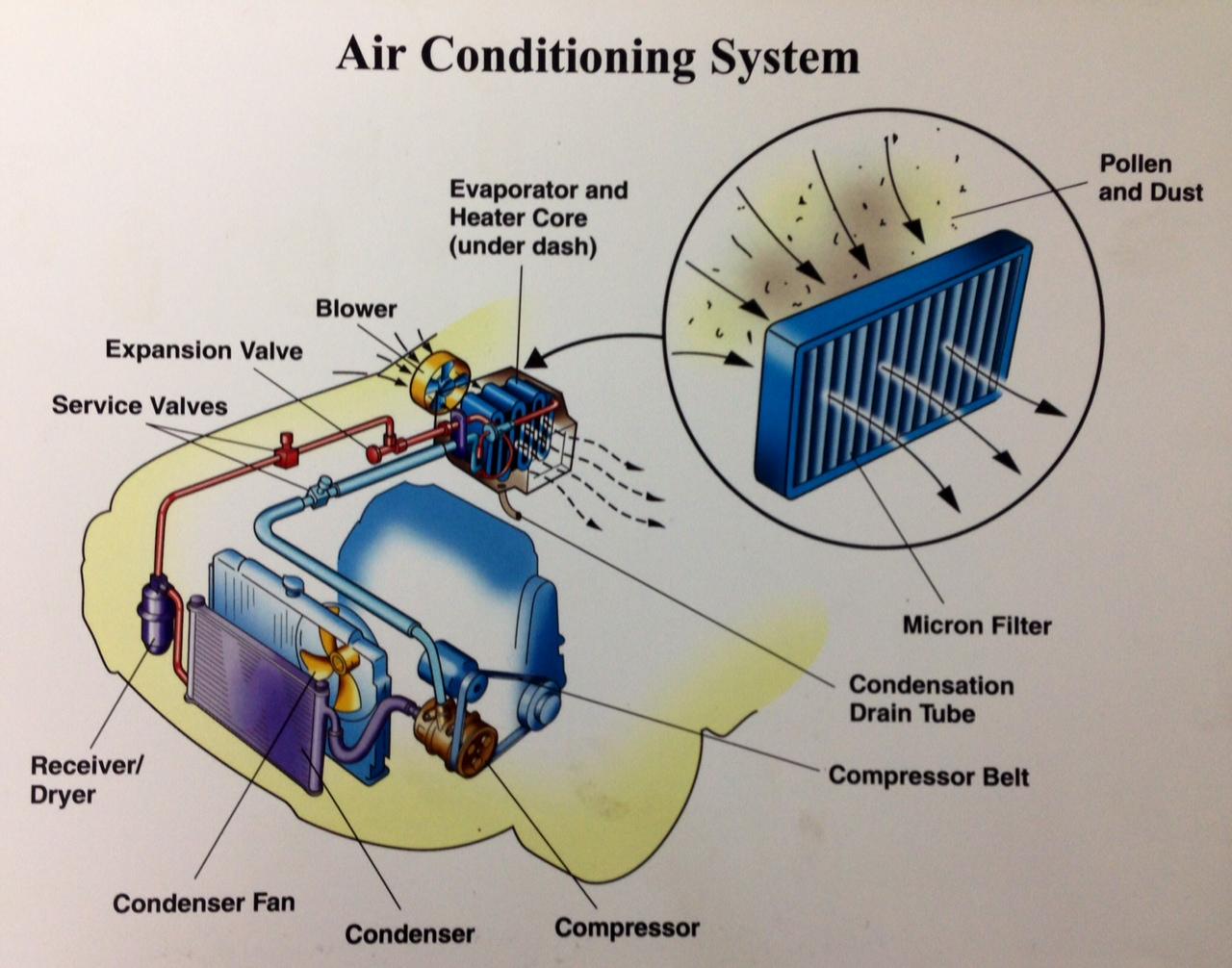 Heat Pump Wiring Diagram For Ge   Wiring Liry Ge Heat Pump Wiring Diagram Schematic on