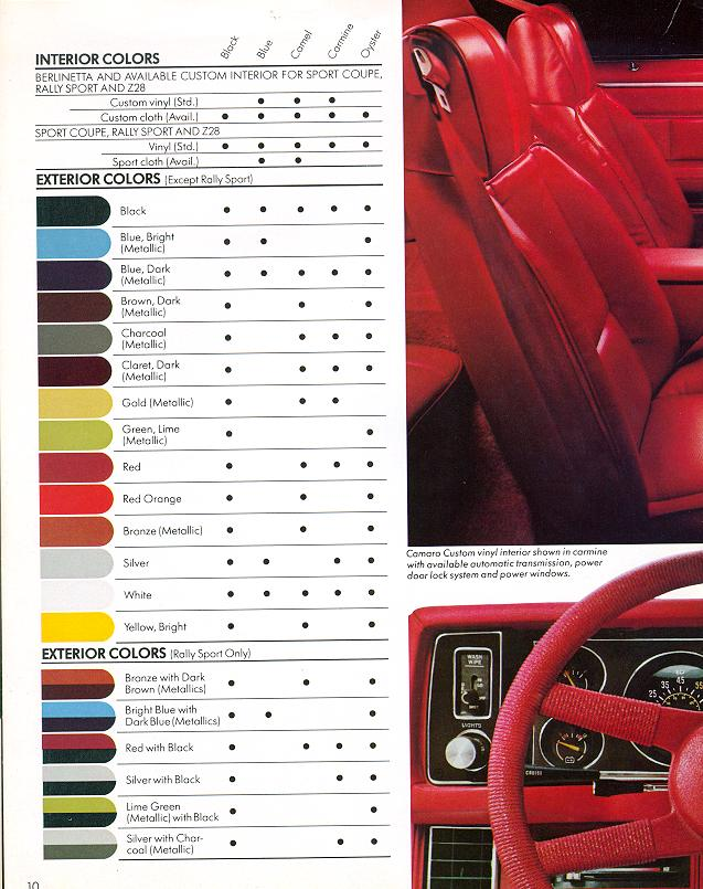 1967 Camaro Paint Codes