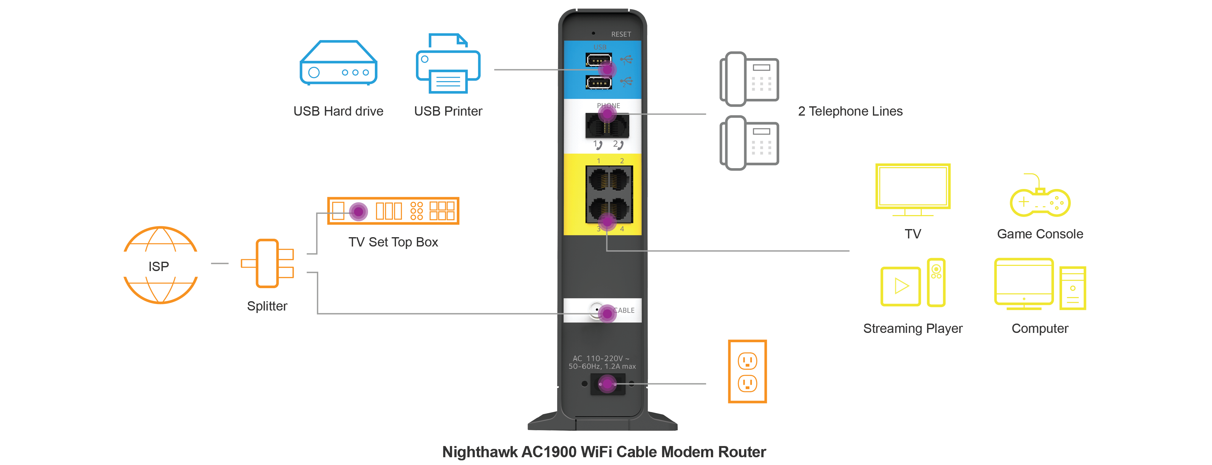 Netgear Router Hook Up Diagram Routerinstallationdiagram