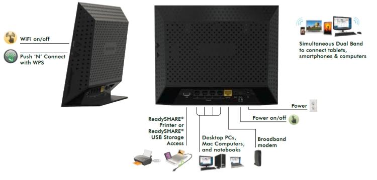 Adapter Usb Wireless Network