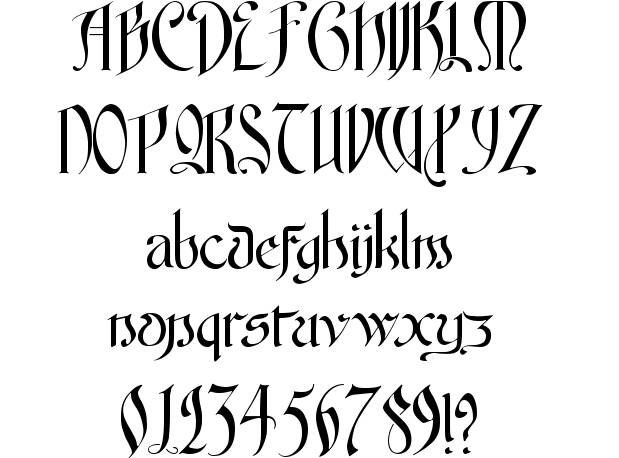 Old English Font Styles Numbers