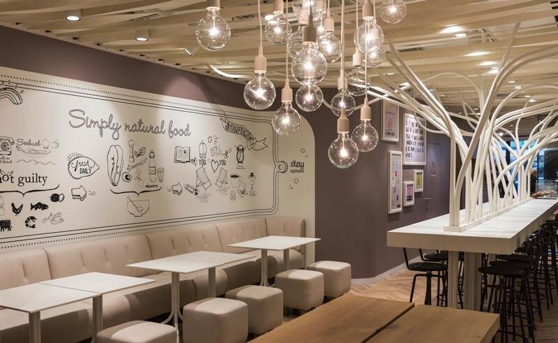 Fast Food Restaurants Zurich