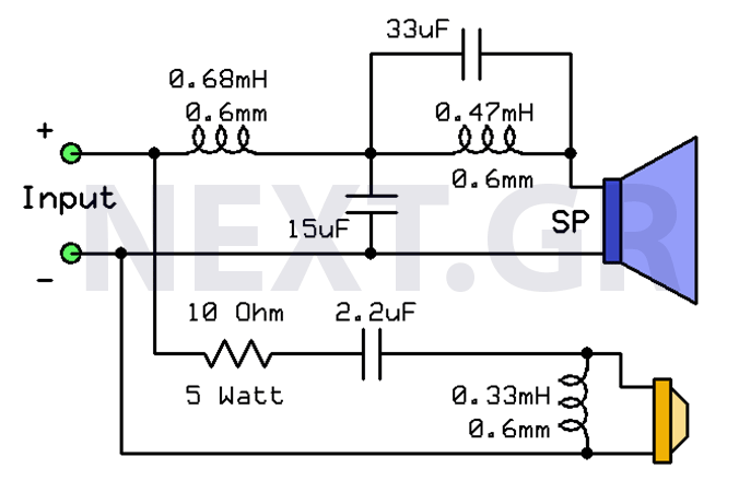 Way Three Schematic Crossover