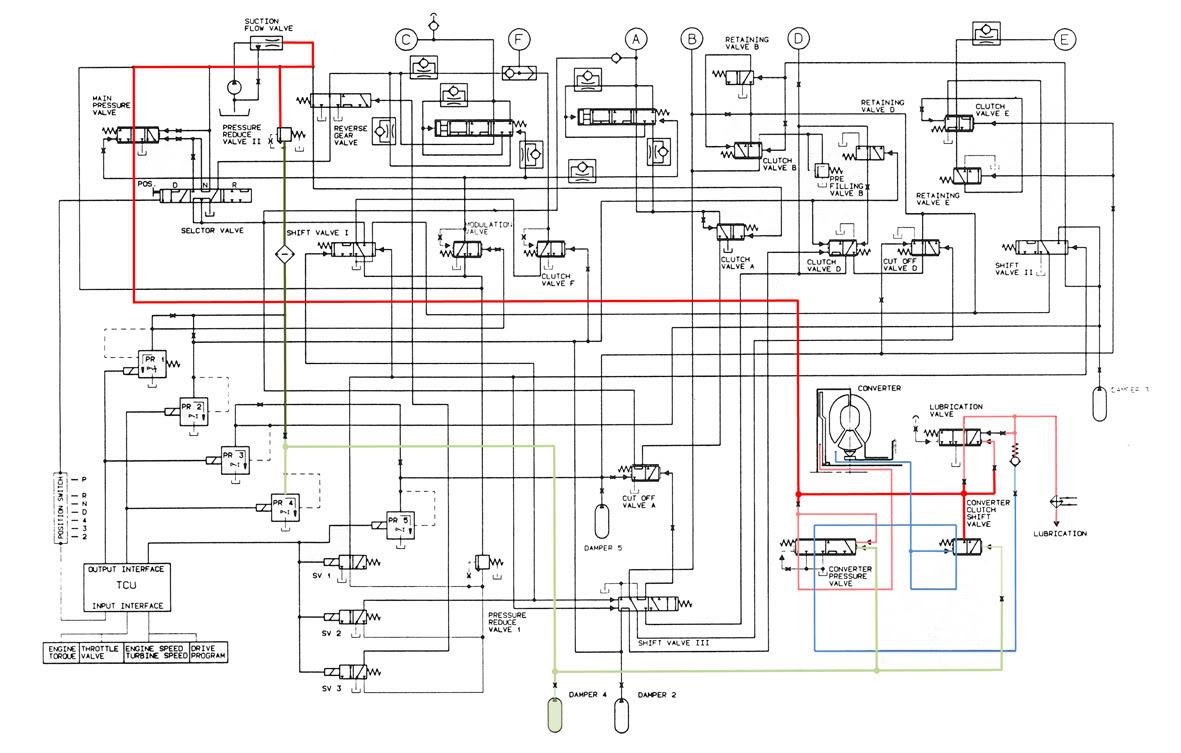 2004 Sterling Wiring Diagram