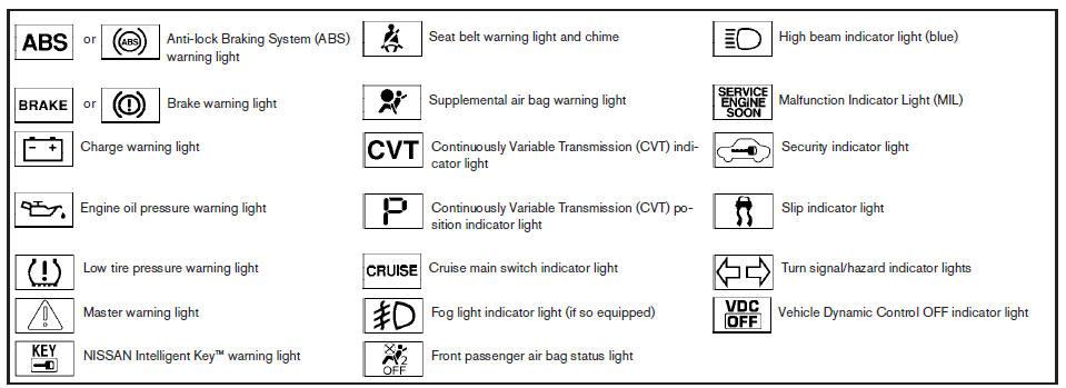 2009 Nissan Altima Dashboard Symbols