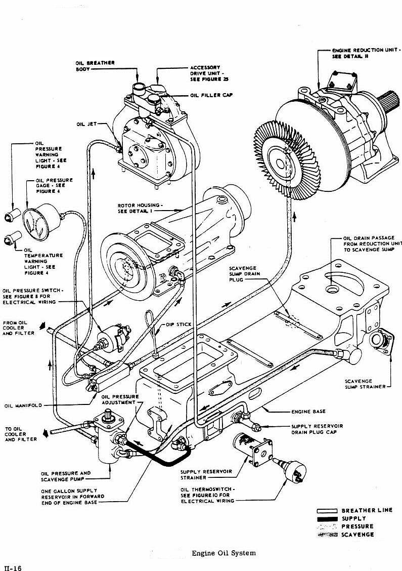 Boeing 502 6 turboshaft gas turbine jet engine l2050 kubota engine glow plug schematic car engine parts list jet engine cross section on jet engine parts