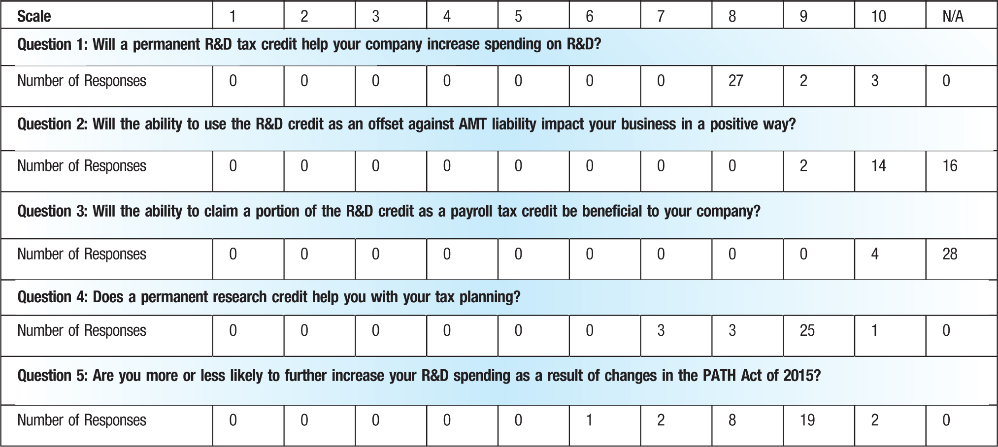 Tax Act Help Number