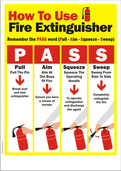 Orange County Fire Protection :: How To Use A Portable ...