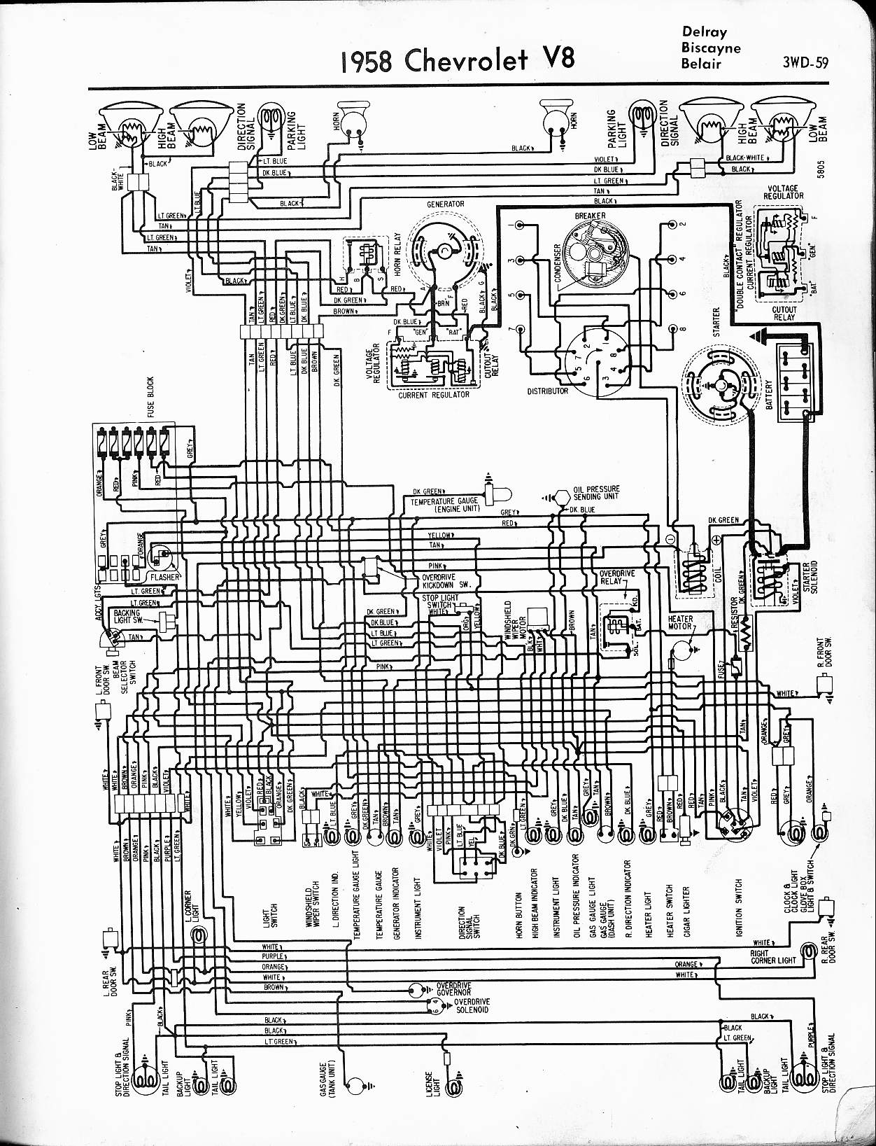 Wiring Diagram 1965 Lincoln