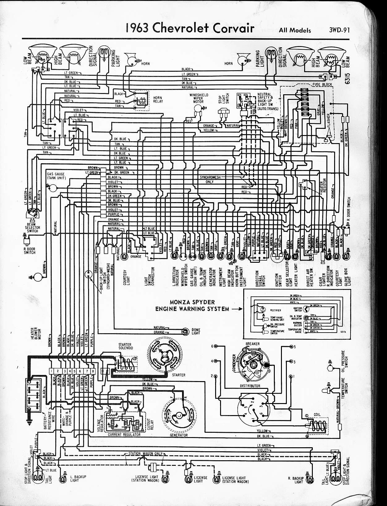 63 Nova Wagon Wiring Diagram - 9.17.tramitesyconsultas.co • Wiring Diagram Nova Ii on 1974 nova wiring diagram, 1972 nova wiring diagram, 1967 nova wiring diagram, chevy nova wiring diagram, 1964 nova wiring diagram, 1975 nova wiring diagram, 1971 nova wiring diagram, 1962 nova wiring diagram, 1970 nova wiring diagram, 1966 nova wiring diagram, 70 nova wiring diagram, 1963 nova fuel gauge, 66 nova wiring diagram, 1973 nova wiring diagram, 1969 nova wiring diagram, 72 nova wiring diagram, 1965 nova wiring diagram, 1963 nova air cleaner, 71 nova wiring diagram, 1968 nova wiring diagram,