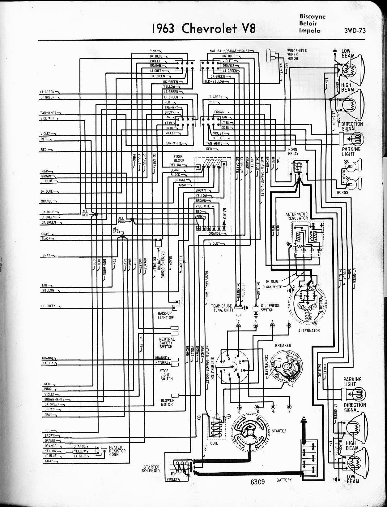 64 C10 Underhood Wiring Diagram Golden Schematic Fuel Pump Diagrams Of 1964 Ford B F And T Series Trucks 65