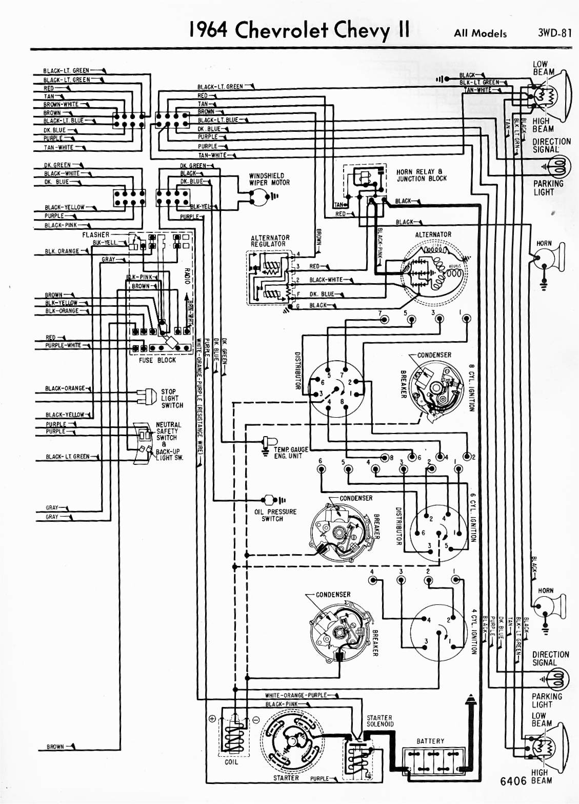 1964 impala wiring diagram w wiring impala diagrams