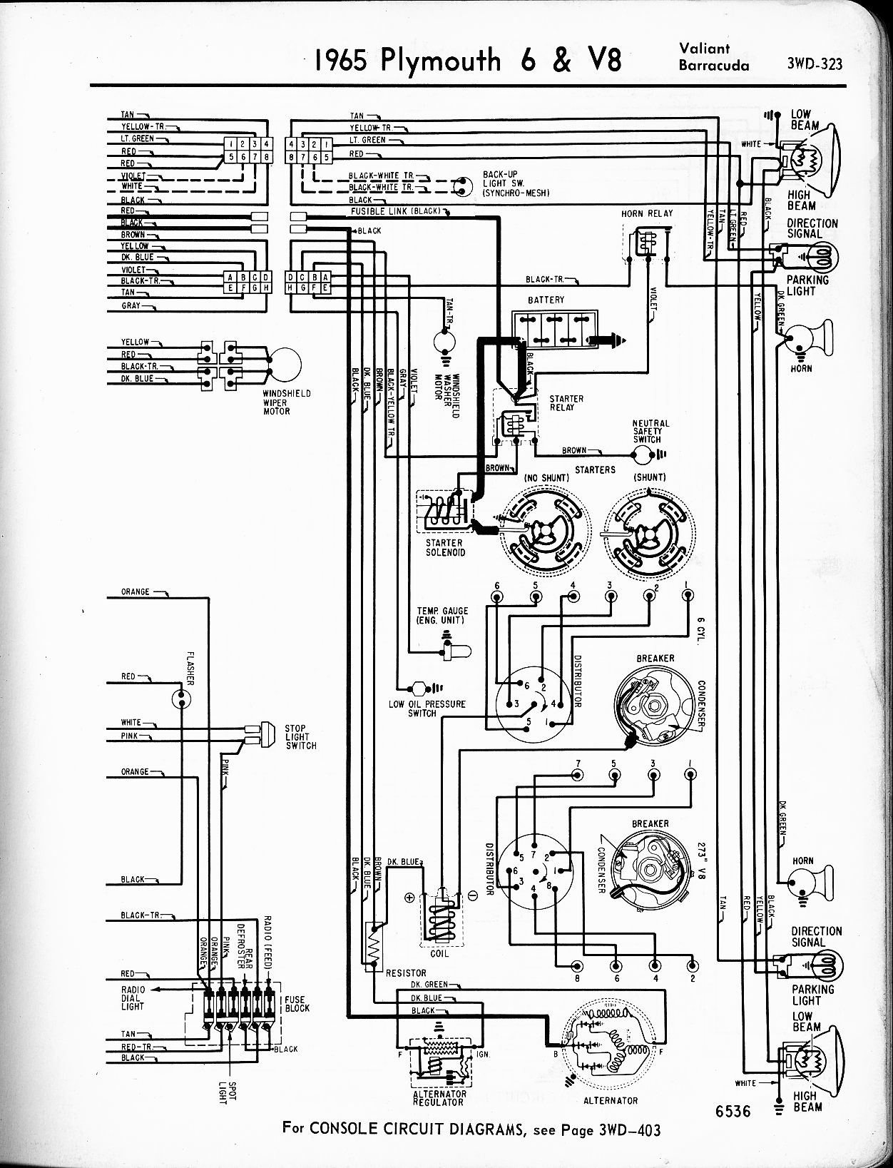 Wiring diagram for 1965 plymouth valiant wiring diagram rh komagoma co 1970 plymouth cuda wiring diagram 1970 plymouth cuda wiring harness