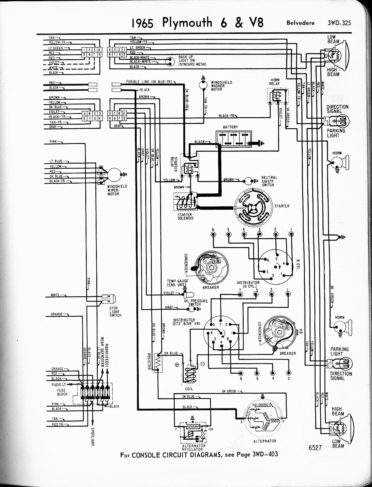 1956 1965 plymouth wiring the old car manual project rh oldcarmanualproject wiring diagram 47 plymouth positive ground plymouth wiring diagram