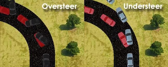 Quick Tech Oversteer Vs Understeer And How To Correct Both Onallcylinders