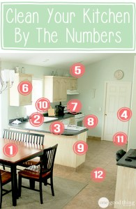 images for how to clean the kitchen
