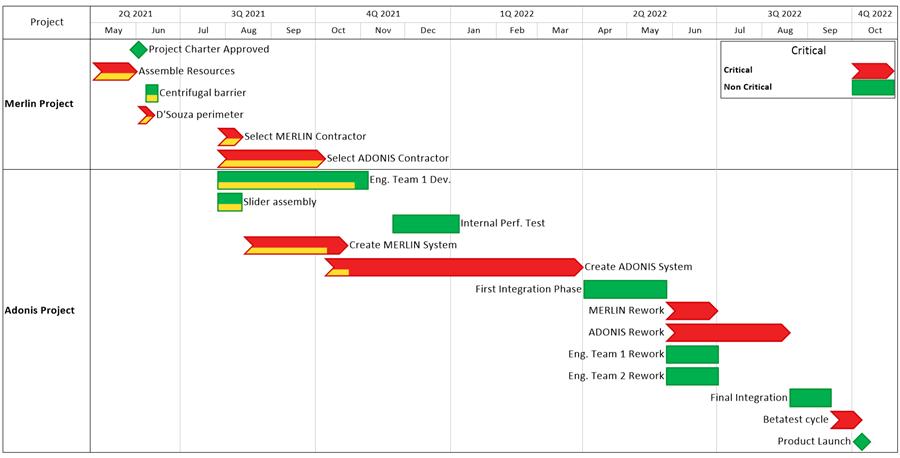 Cross Stitch Growth Chart