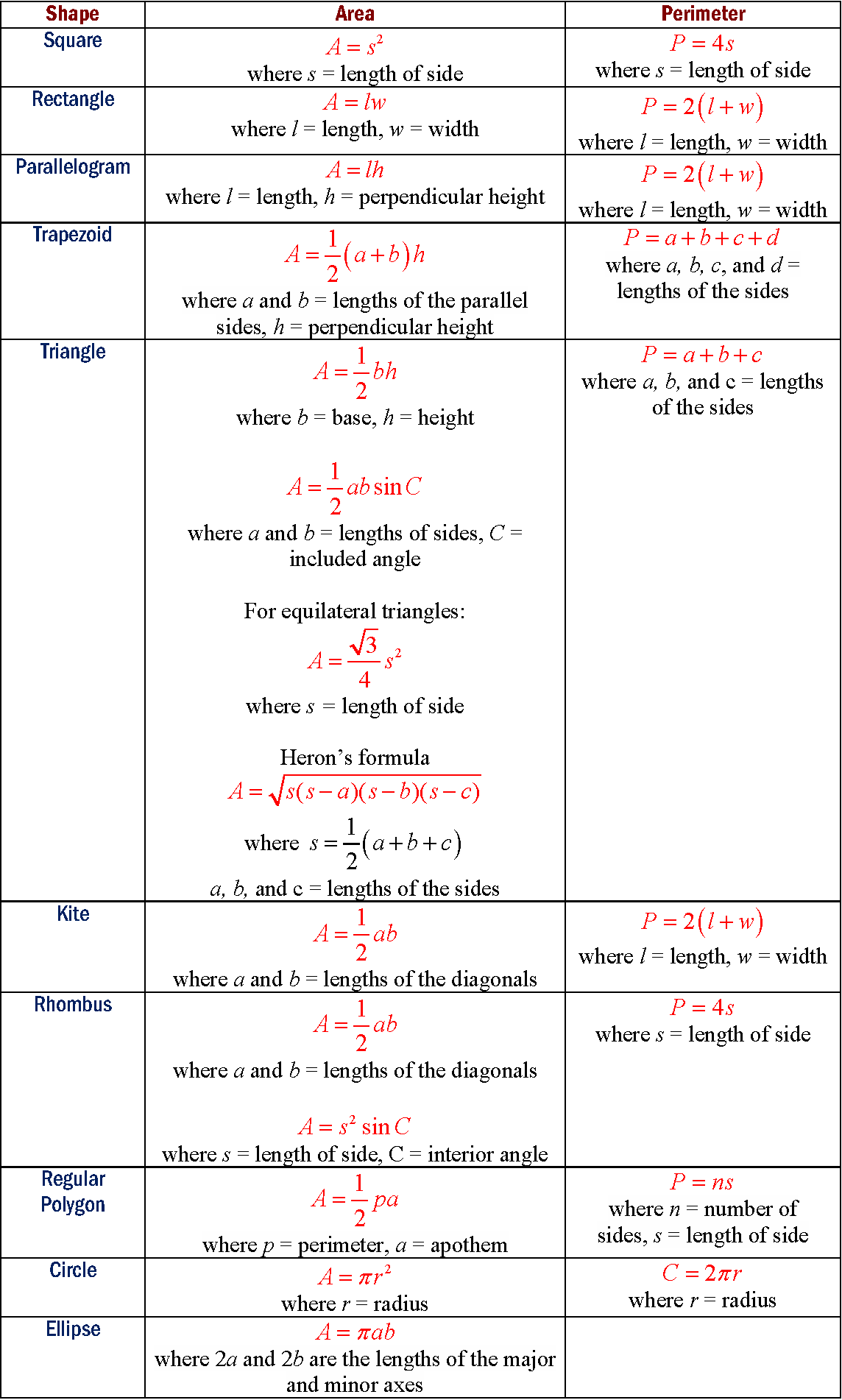 worksheet Ellipses Worksheet rectangle rhombus square worksheet free worksheets library re mul s ex les luti videos