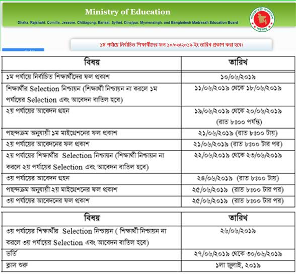 HSC Admission Result BD