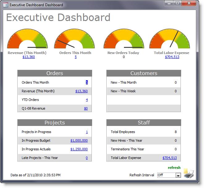 Dashboard Builder For Microsoft Access Create Amazing