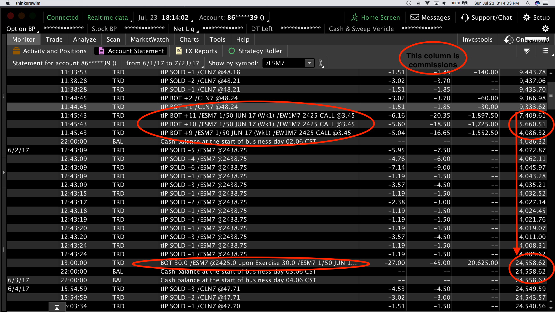 Buying ES Futures Options
