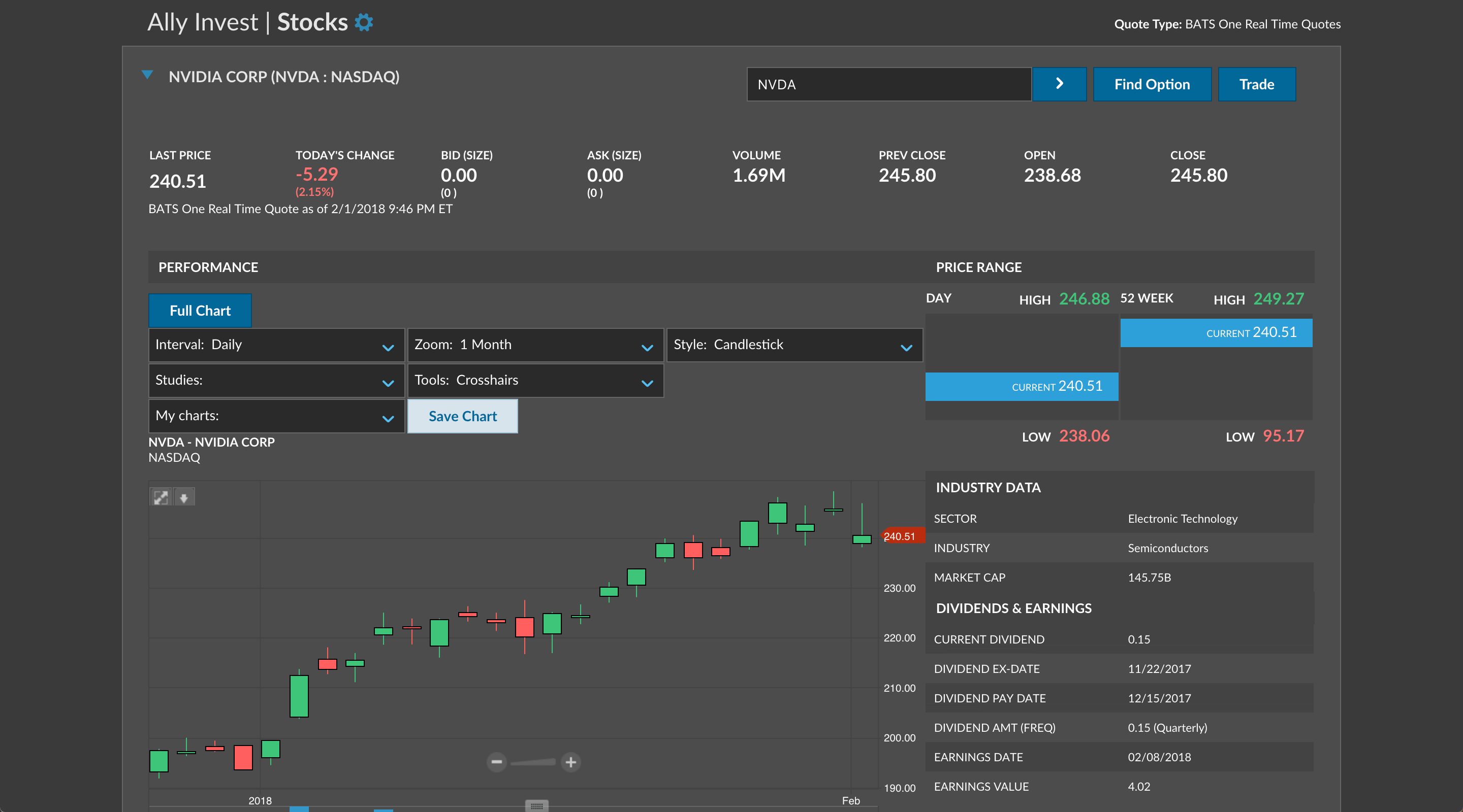 Best stock option trading platform