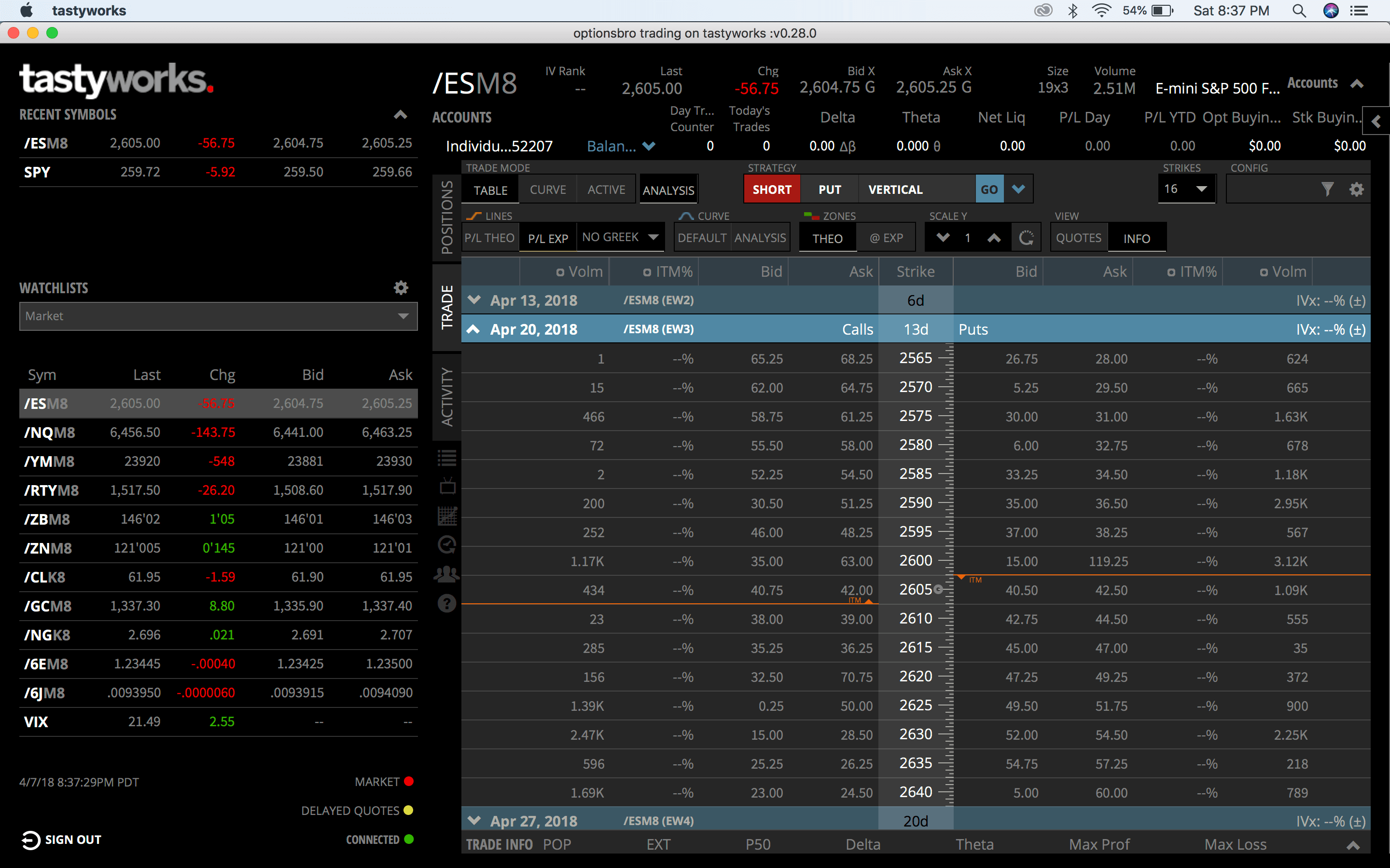 tastyworks review option chains