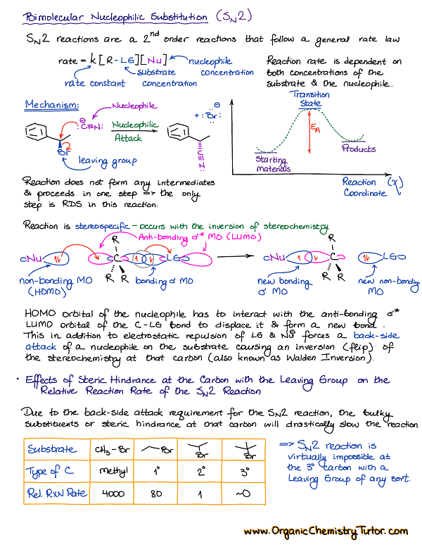 Organic Chemistry Summary Notes — Organic Chemistry Tutor