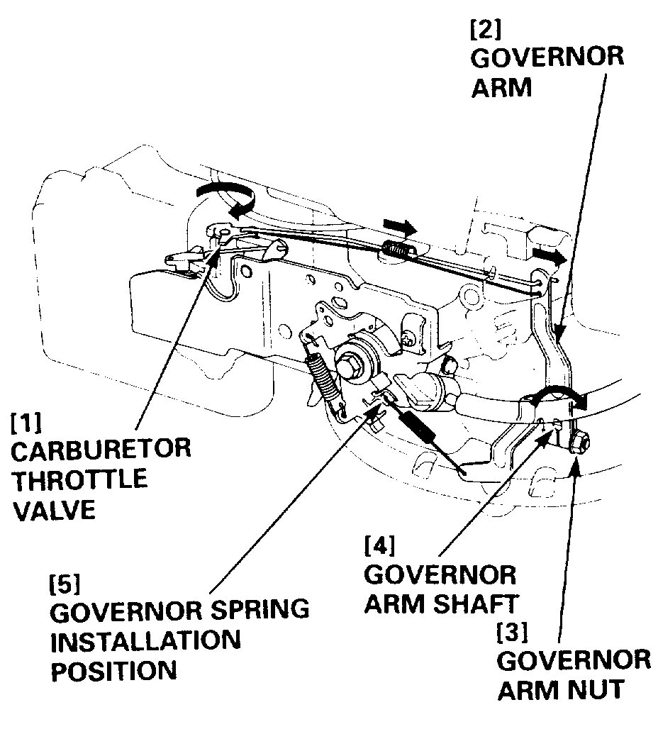 Linkage Gx160 Honda Hp 5 5 Governor Diagram
