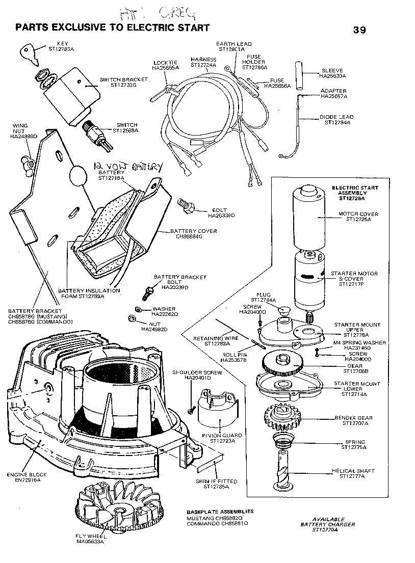 King cruise control wiring diagram harley davidson kill switch wiring at w justdeskto allpapers