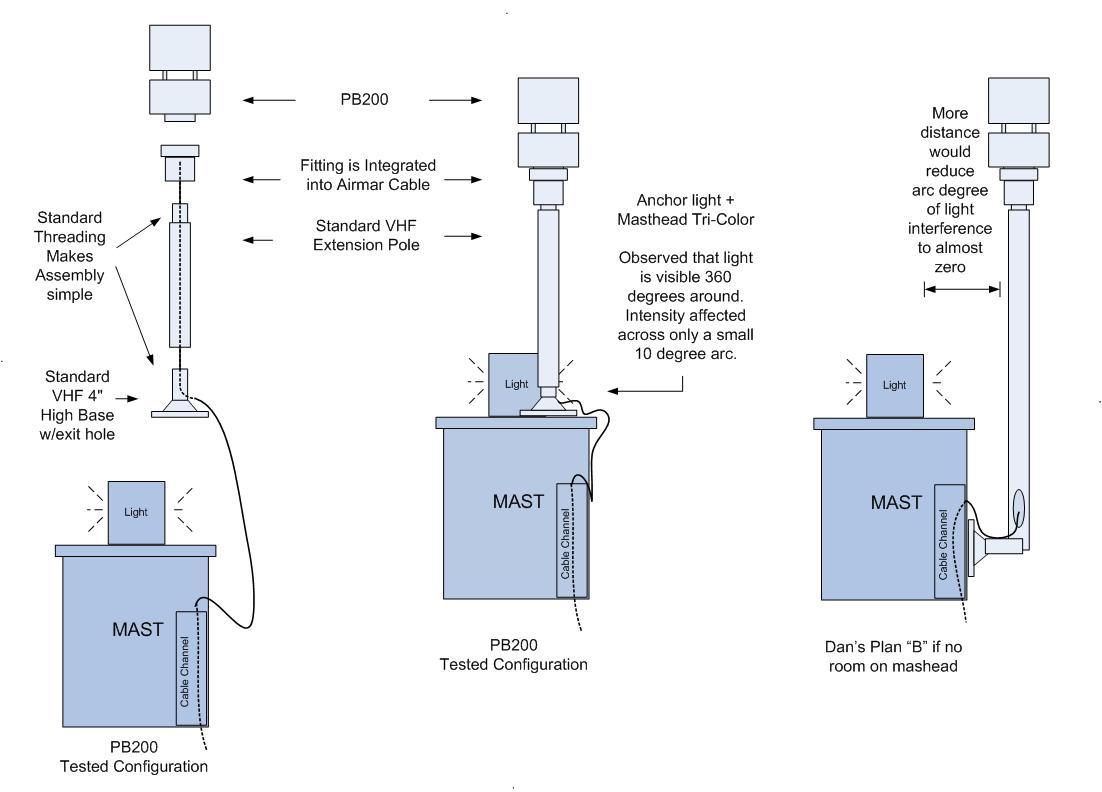 masthead anchor light wiring diagram strobe light wiring diagram rh  neckcream co