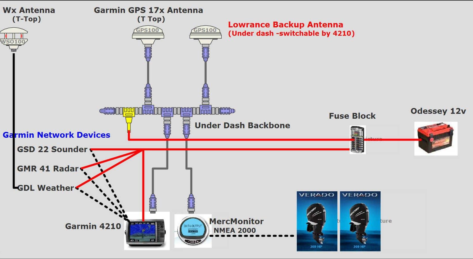 Mercury Smartcraft Wiring Diagram Gps