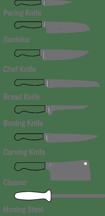Types Knife Blades Kitchen