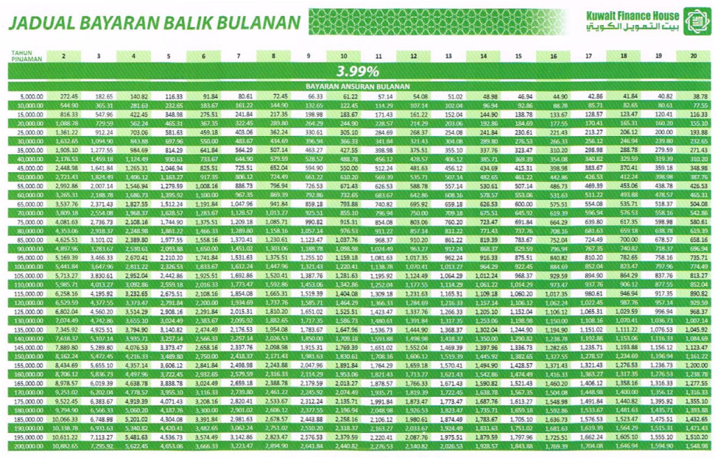 Affin Bank Personal Loan
