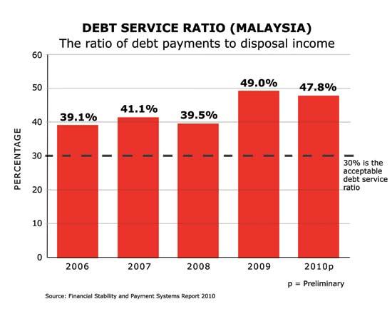 Bank Rakyat Personal Loan Malaysia
